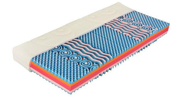 matrace na zimu